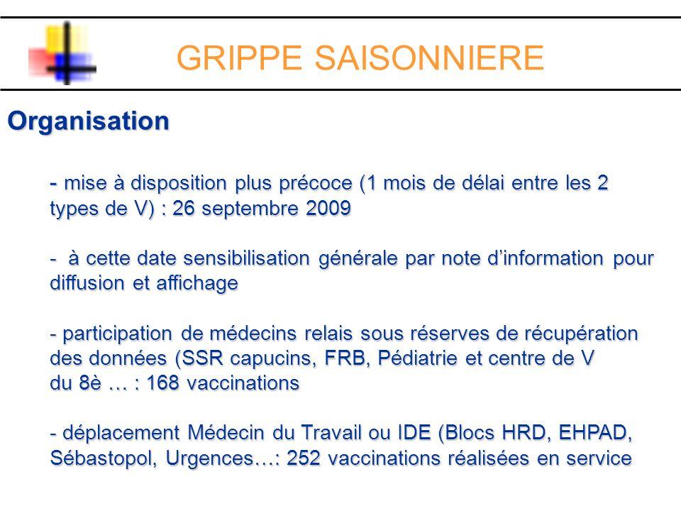 GRIPPE SAISONNIERE Organisation - mise à disposition plus précoce (1 mois de délai entre les 2 types de V) : 26 septembre 2009 - à cette date sensibil