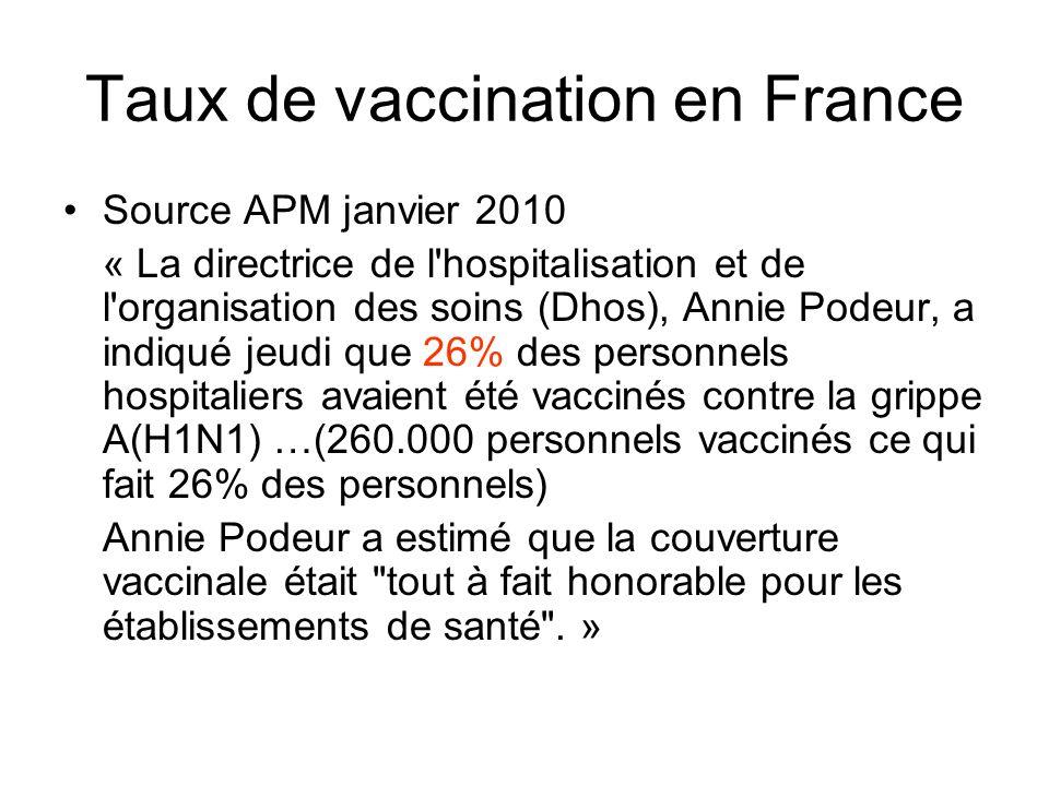 Taux de vaccination en France Source APM janvier 2010 « La directrice de l'hospitalisation et de l'organisation des soins (Dhos), Annie Podeur, a indi