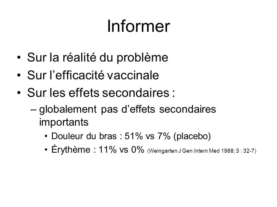 Informer Sur la réalité du problème Sur lefficacité vaccinale Sur les effets secondaires : –globalement pas deffets secondaires importants Douleur du