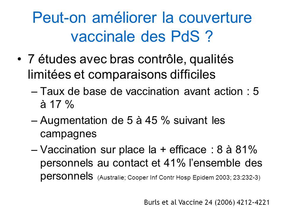 Peut-on améliorer la couverture vaccinale des PdS ? 7 études avec bras contrôle, qualités limitées et comparaisons difficiles –Taux de base de vaccina