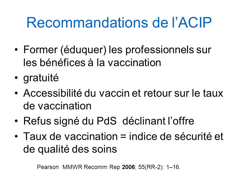 Recommandations de lACIP Former (éduquer) les professionnels sur les bénéfices à la vaccination gratuité Accessibilité du vaccin et retour sur le taux
