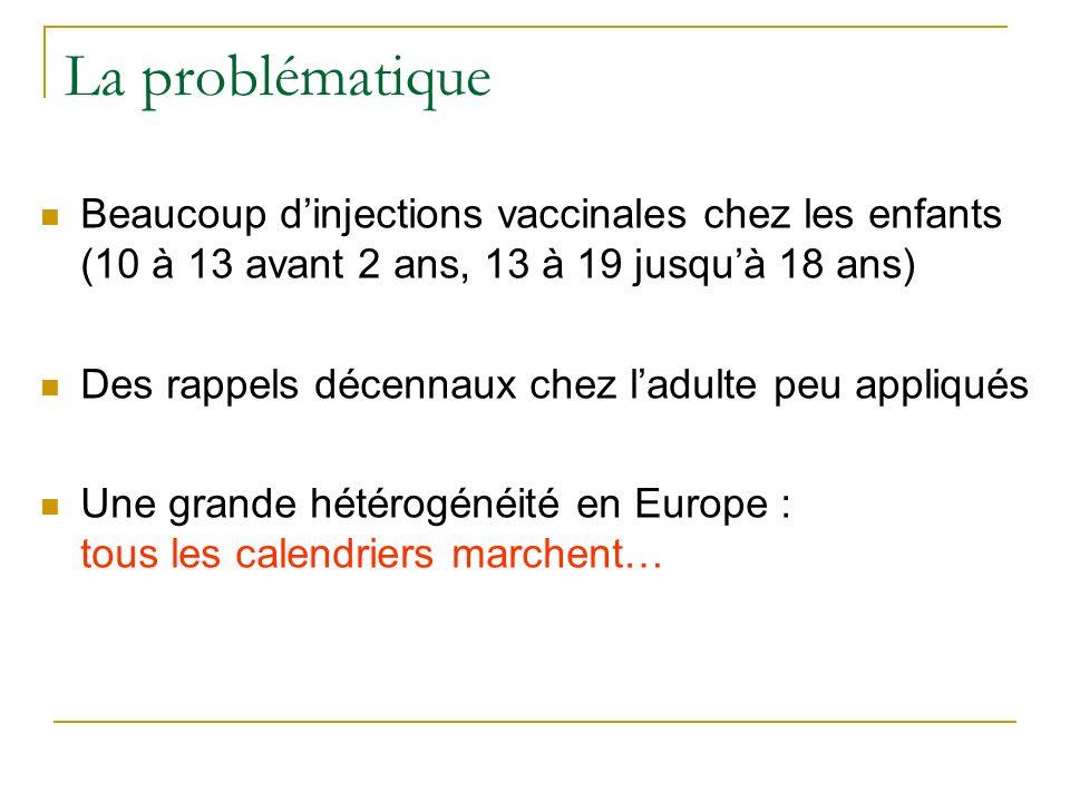 Les calendriers européens 4 pays (Finlande, Danemark, Suède, Italie) ont adopté pour les nourrissons, un schéma vaccinal simplifié : primo-vaccination DTCaPHib à 3 et 5 mois, rappel à 11-12 mois.