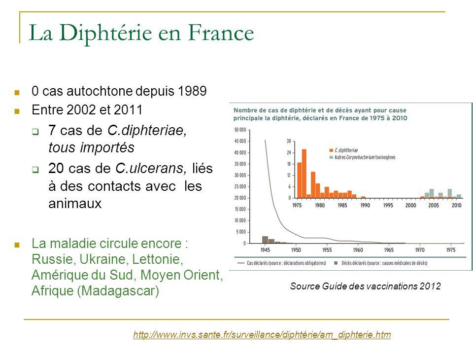 Source: Guide des vaccinations 2012 Quelques cas à quelques dizaines de cas chaque année : 2001 : 28 2005 : 17 2011 : 9 Moyenne dâge 78 ans.