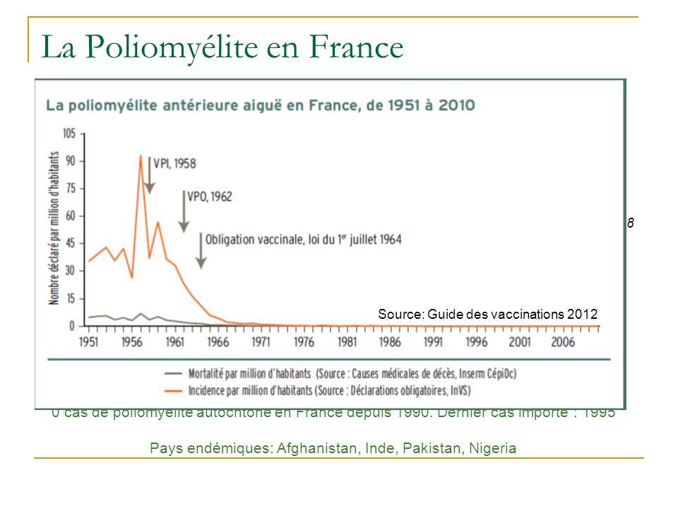 Que se passe-t-il dans les pays où on vaccine bien contre la Coqueluche.