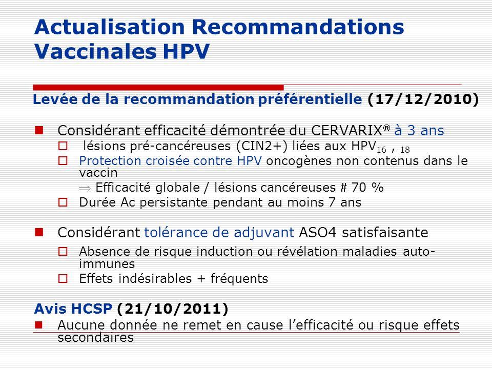 Actualisation Recommandations Vaccinales HPV Levée de la recommandation préférentielle (17/12/2010) Considérant efficacité démontrée du CERVARIX à 3 a