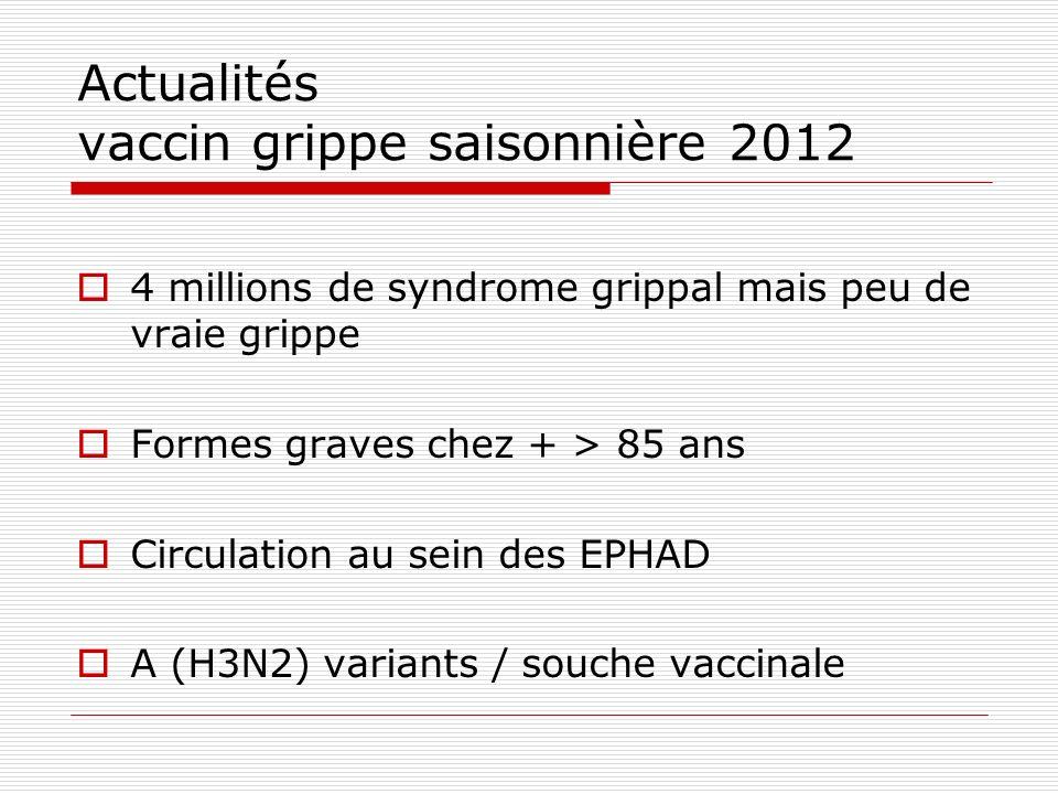 Actualités vaccin grippe saisonnière 2012 4 millions de syndrome grippal mais peu de vraie grippe Formes graves chez + > 85 ans Circulation au sein de