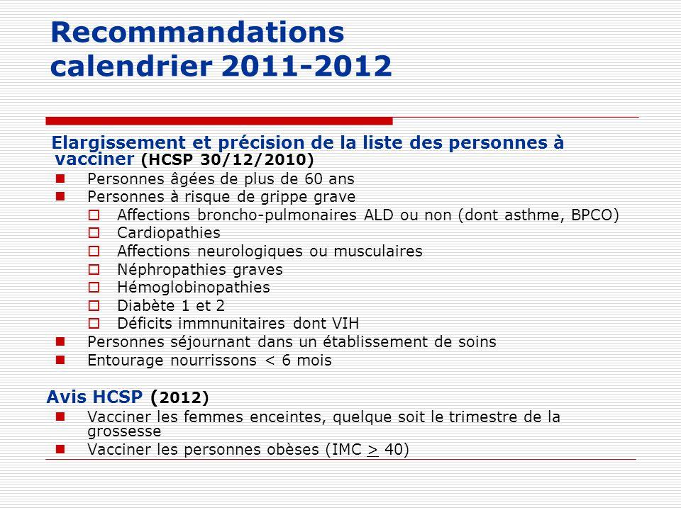 Recommandations calendrier 2011-2012 Elargissement et précision de la liste des personnes à vacciner (HCSP 30/12/2010) Personnes âgées de plus de 60 a