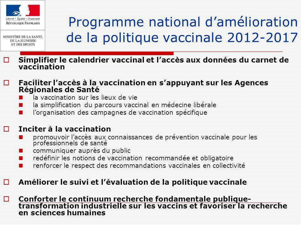 Programme national damélioration de la politique vaccinale 2012-2017 Simplifier le calendrier vaccinal et laccès aux données du carnet de vaccination
