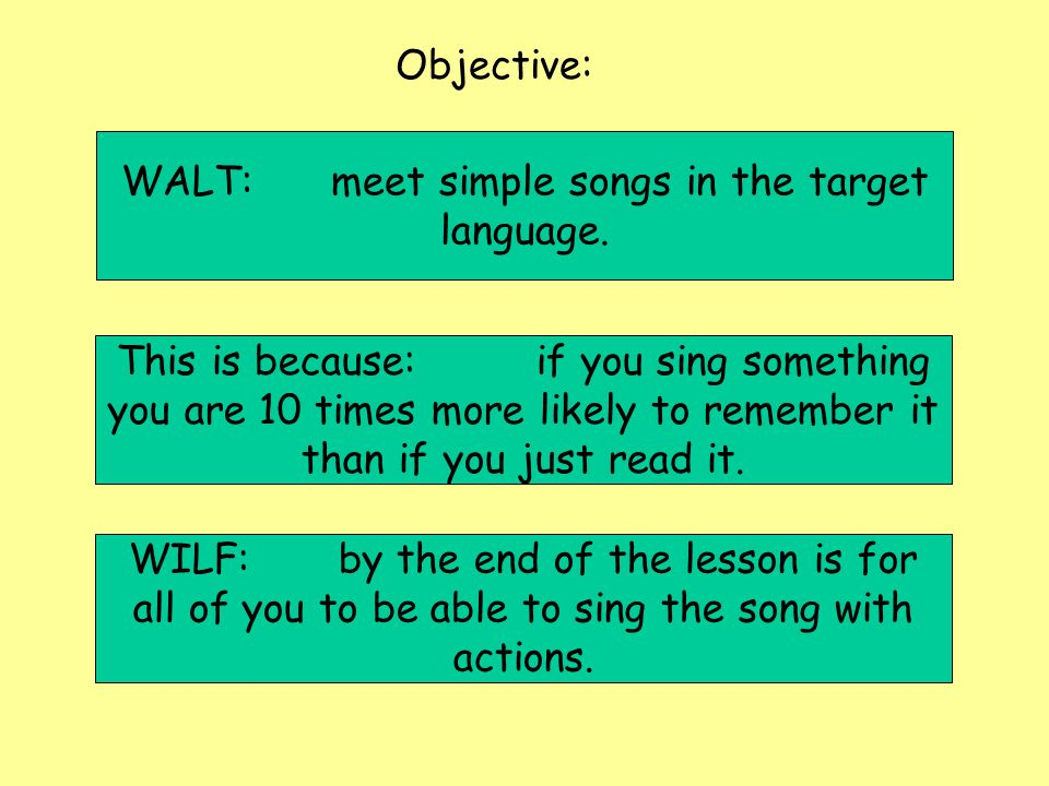 Objective: WILF:by the end of the lesson is for all of you to be able to sing the song with actions. This is because:if you sing something you are 10