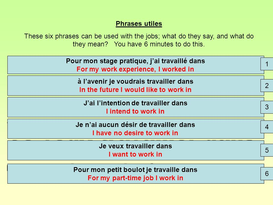 Phrases utiles These six phrases can be used with the jobs; what do they say, and what do they mean.