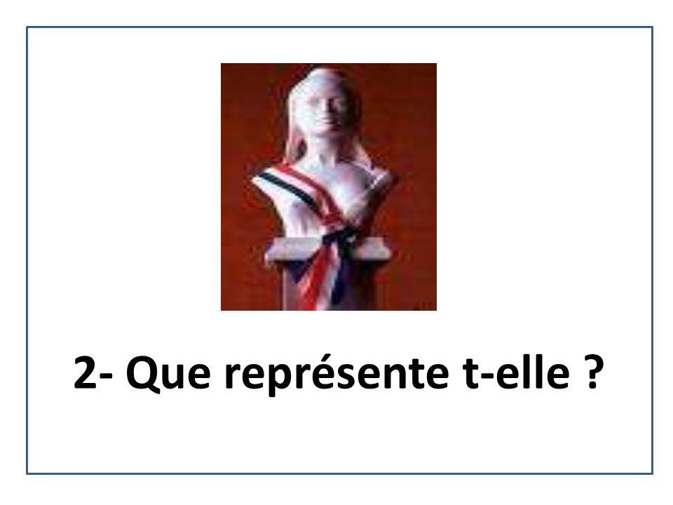 2- Que représente t-elle ?