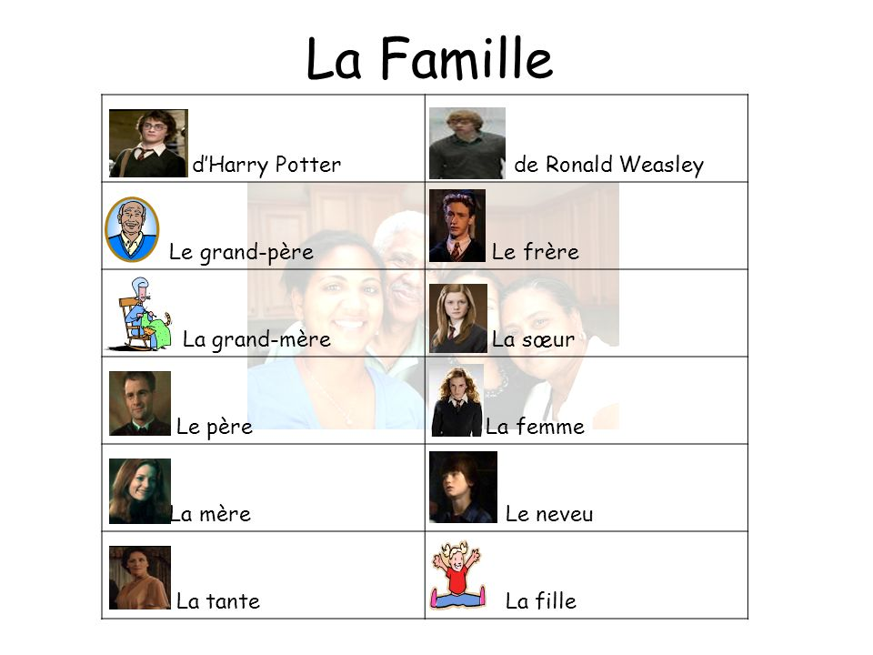 dHarry Potter de Ronald Weasley Le grand-père Le frère La grand-mère La sœur Le père La femme La mère Le neveu La tante La fille La Famille