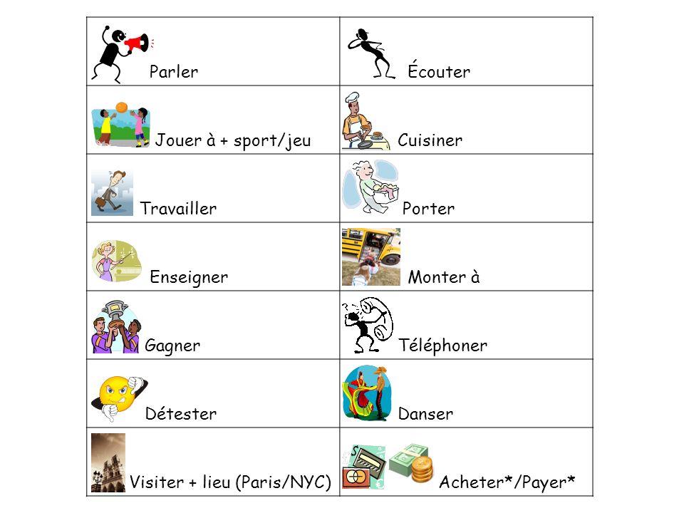 Parler Écouter Jouer à + sport/jeu Cuisiner Travailler Porter Enseigner Monter à Gagner Téléphoner Détester Danser Visiter + lieu (Paris/NYC) Acheter*