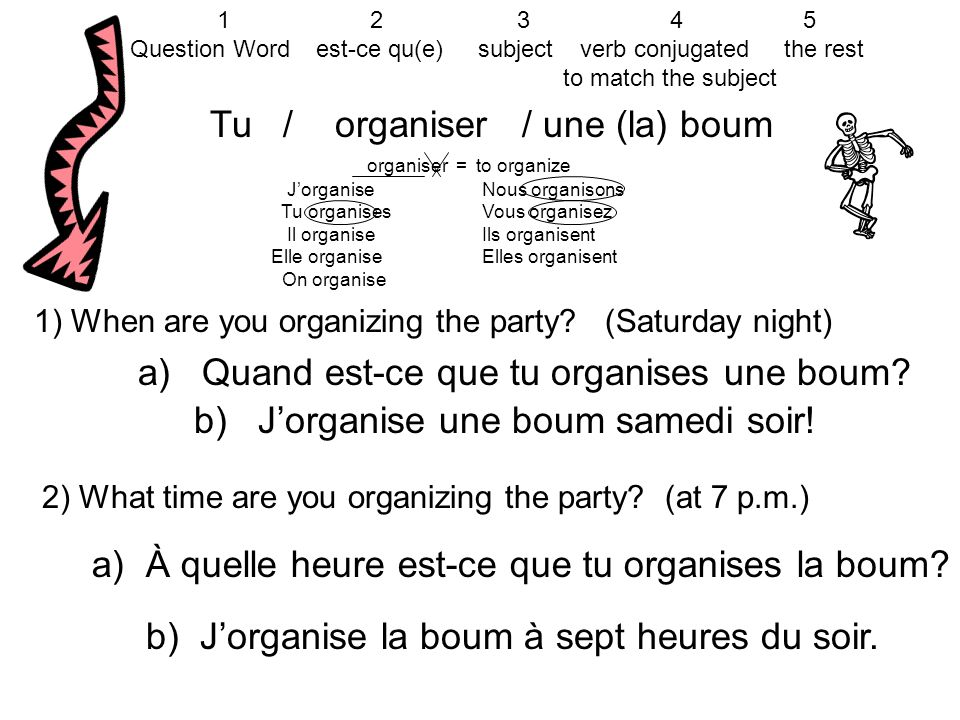 Tu / organiser / une (la) boum organiser = to organize JorganiseNous organisons Tu organisesVous organisez Il organiseIls organisent Elle organiseElles organisent On organise 1) When are you organizing the party.