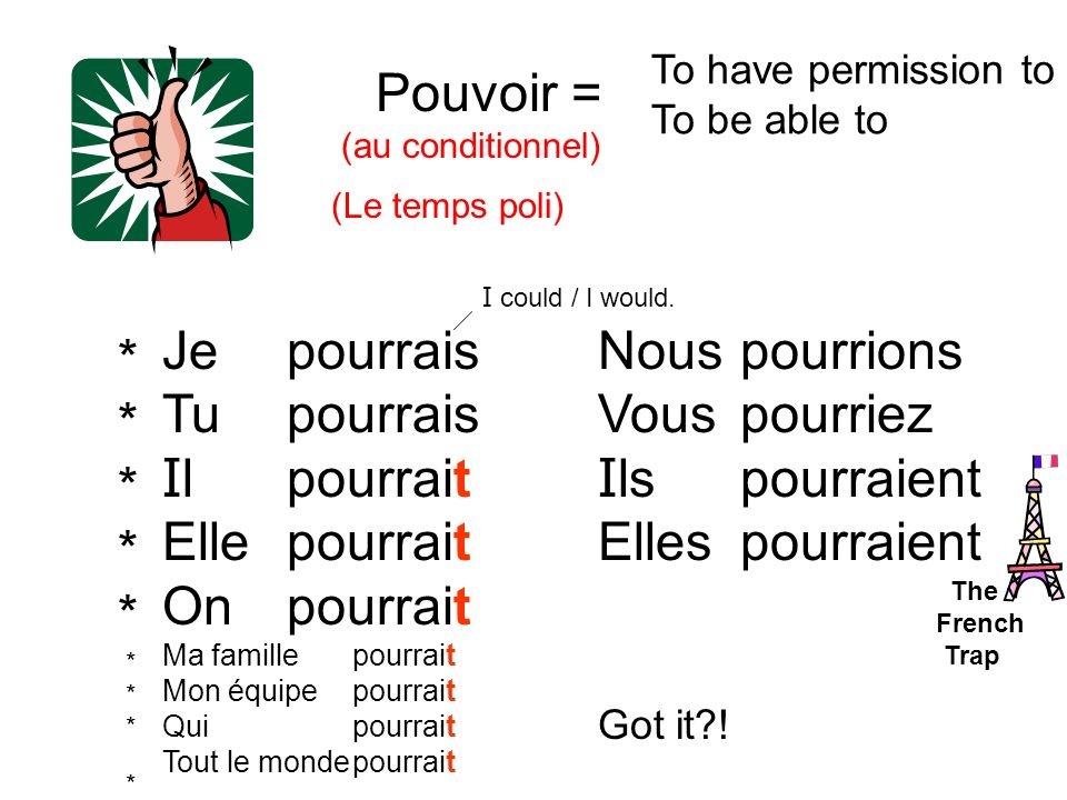 Pouvoir = (au conditionnel) (Le temps poli) To have permission to To be able to Je Tu I l Elle On Ma famille Mon équipe Qui Tout le monde pourrais pourrait Nous Vous I ls Elles pourrions pourriez pourraient * Got it .