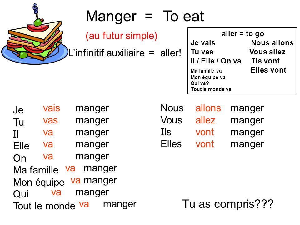 Manger = (au futur simple) To eat Linfinitif auxiliaire = aller! Je Tu I l Elle On Ma famille Mon équipe Qui Tout le monde vais vas va manger Nous Vou