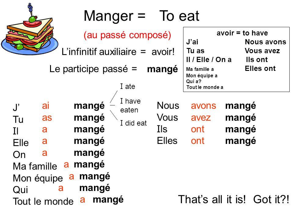 Manger = (au passé composé) To eat Linfinitif auxiliaire = avoir! J Tu I l Elle On Ma famille Mon équipe Qui Tout le monde ai as a mangé Nous Vous I l