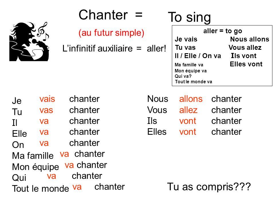 Chanter = (au futur simple) To sing Linfinitif auxiliaire = aller! Je Tu I l Elle On Ma famille Mon équipe Qui Tout le monde vais vas va chanter Nous