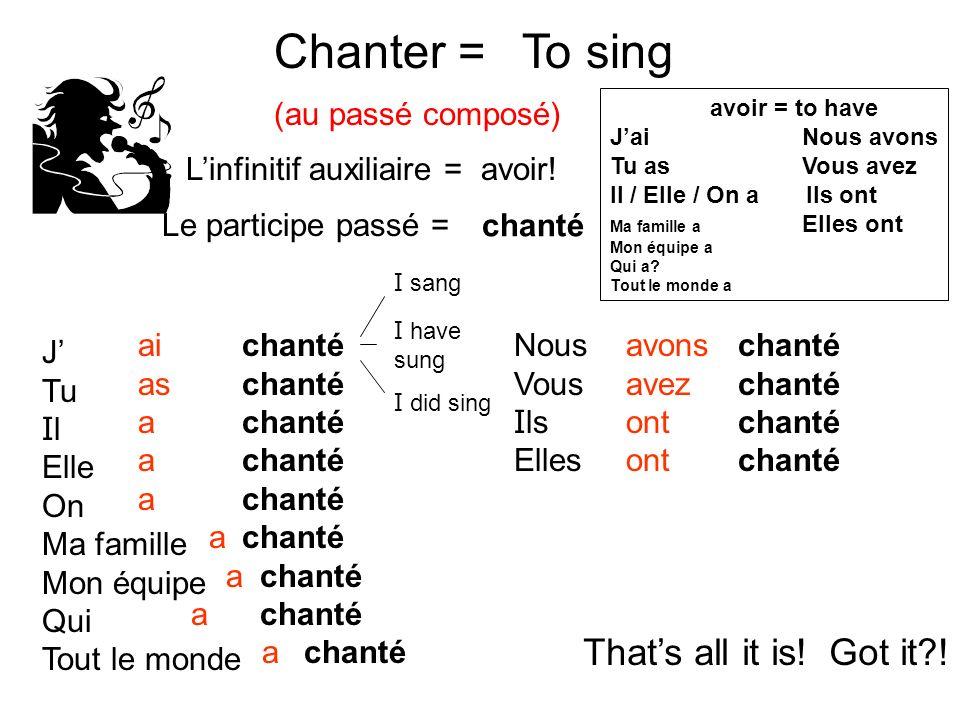 Chanter = (au passé composé) To sing Linfinitif auxiliaire = avoir! J Tu I l Elle On Ma famille Mon équipe Qui Tout le monde ai as a chanté Nous Vous