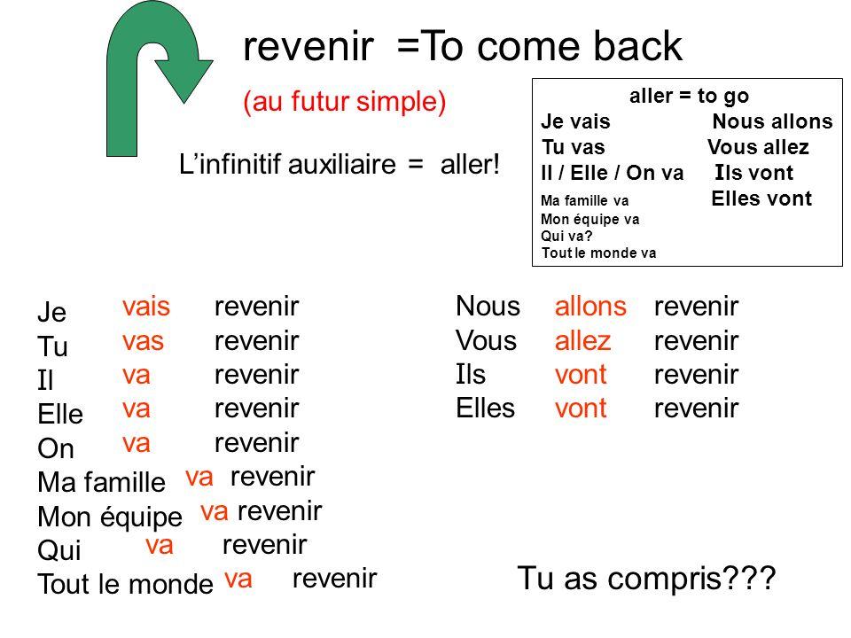revenir = (au futur simple) To come back Linfinitif auxiliaire = aller.
