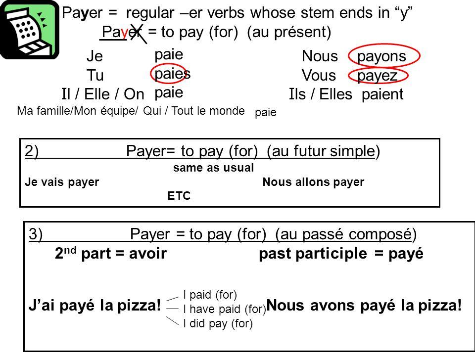 Payer = regular –er verbs whose stem ends in y 1) Payer = to pay (for) (au présent) 2) Payer= to pay (for) (au futur simple) same as usual Je vais payerNous allons payer ETC 3) Payer = to pay (for) (au passé composé) 2 nd part = avoir past participle = payé Jai payé la pizza.
