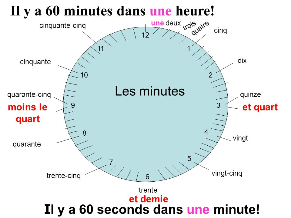 Quelle heure est-il.(Kell errrr A teel) Il est (Eel A ) onze heures quarante-quatre.
