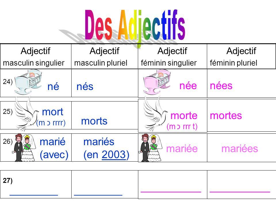 Adjectif masculin singulier Adjectif masculin pluriel Adjectif féminin singulier Adjectif féminin pluriel né nées nés née morte (m כ rrr t) __________ mortes __________ 25) mort (m כ rrrr) morts 26) 27) ________ 24) marié (avec) mariés (en 2003) mariéemariées