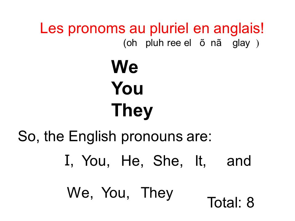 Les pronoms au pluriel en anglais! (oh pluh ree el õ nã glay ) We You They So, the English pronouns are: I,I, You,He,She,It,and We,You,They Total: 8