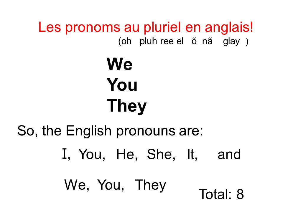Les pronoms au pluriel en anglais.