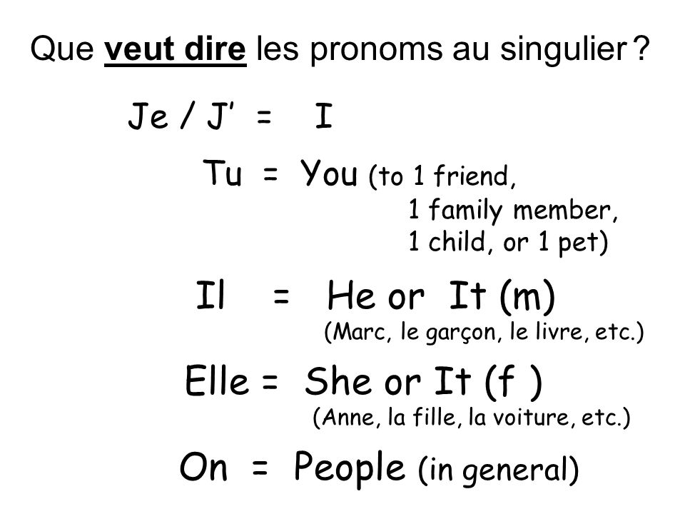 Que veut dire les pronoms au singulier ? Je / J = I Tu = You (to 1 friend, 1 family member, 1 child, or 1 pet) Il = He or It (m) (Marc, le garçon, le