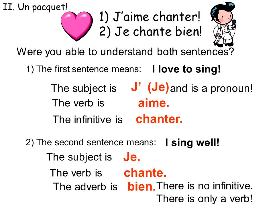Were you able to understand both sentences? 1) The first sentence means: I love to sing! The subject is J (Je) and is a pronoun! The verb is aime. The