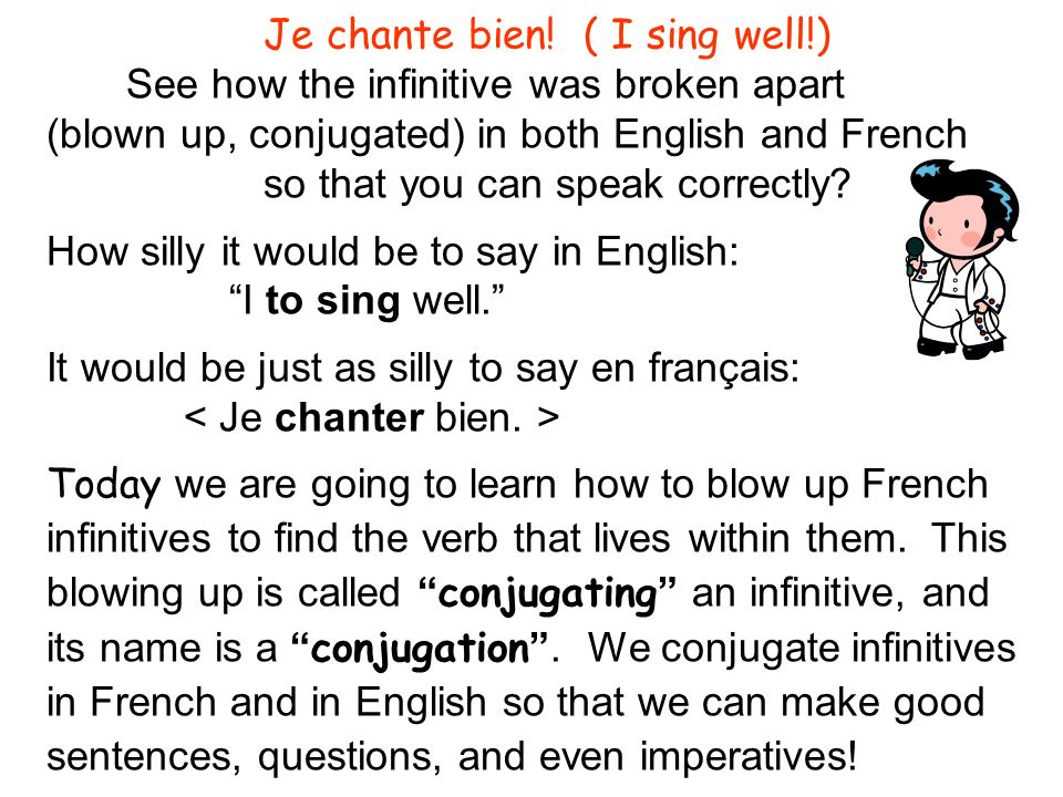 Before we start conjugating infinitives though, lets review the parts of a sentence and how they are made up.
