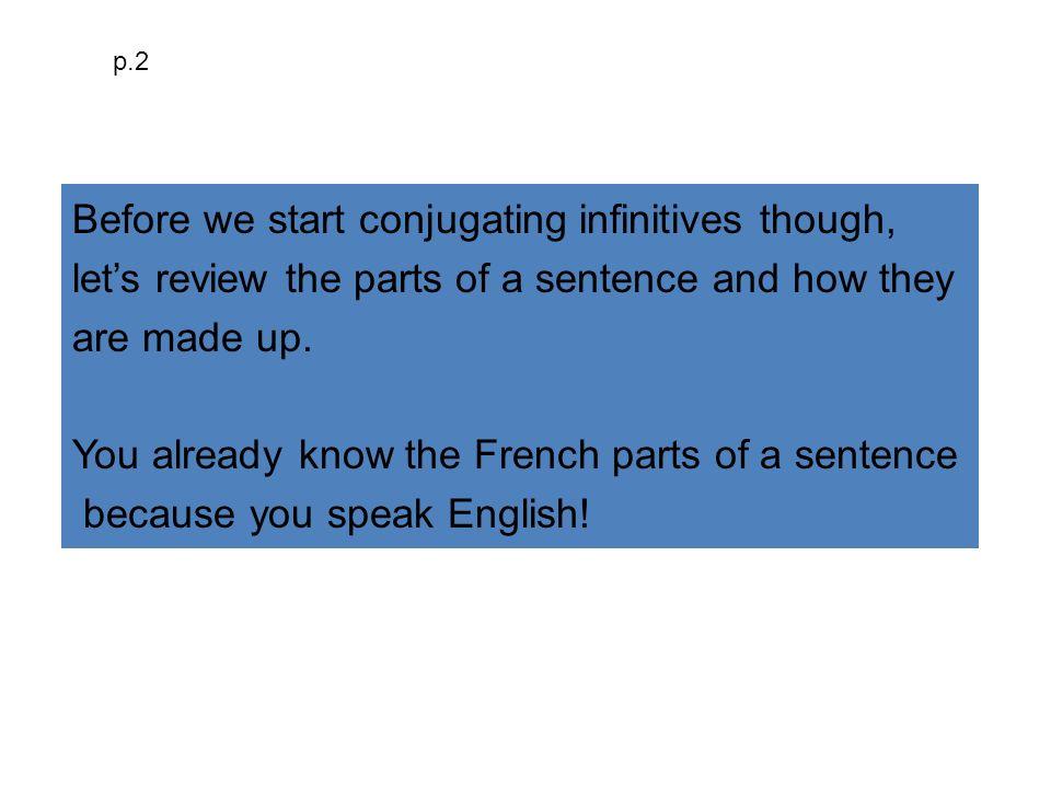 Tu sais déjà les parties dune phrase.