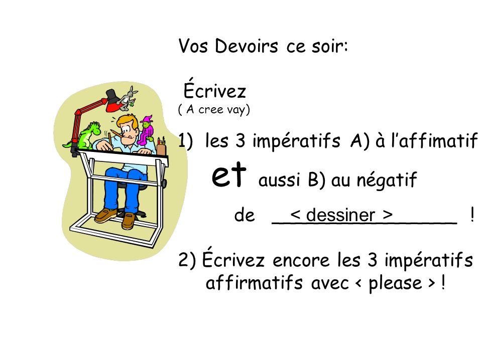 Vos Devoirs ce soir: Écrivez ( A cree vay) 1)les 3 impératifs A) à laffimatif et aussi B) au négatif de ________________ .