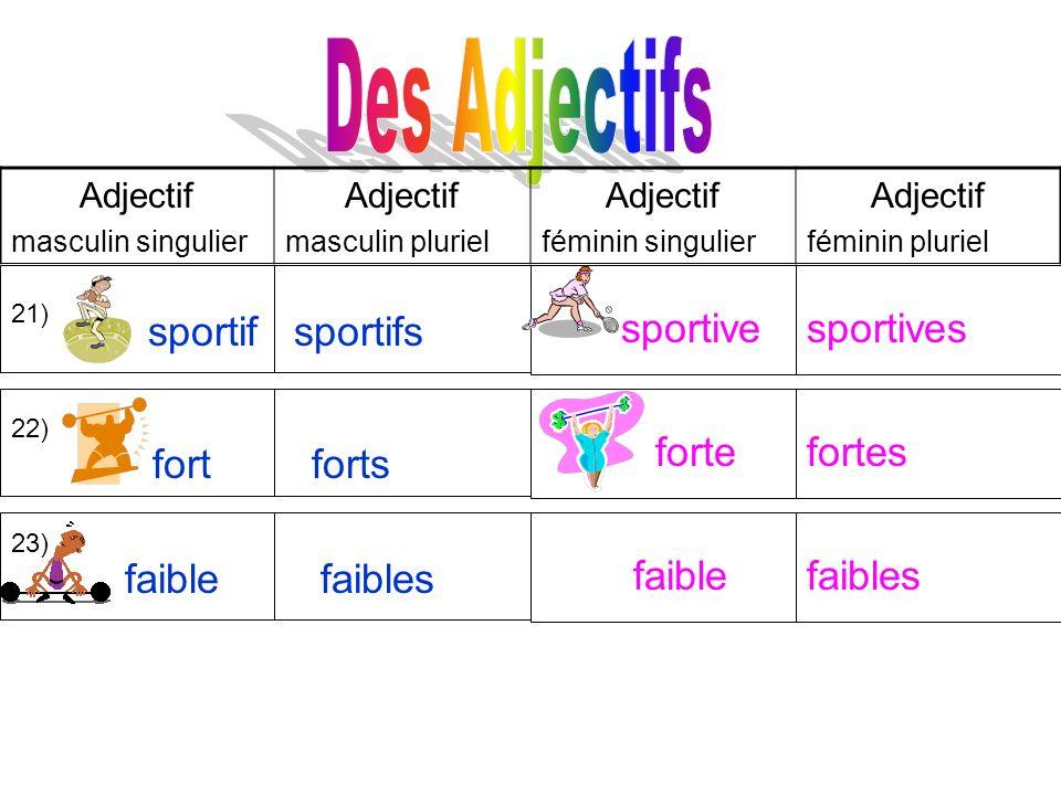 Adjectif masculin singulier Adjectif masculin pluriel Adjectif féminin singulier Adjectif féminin pluriel sportif sportives sportifs sportive forte fa
