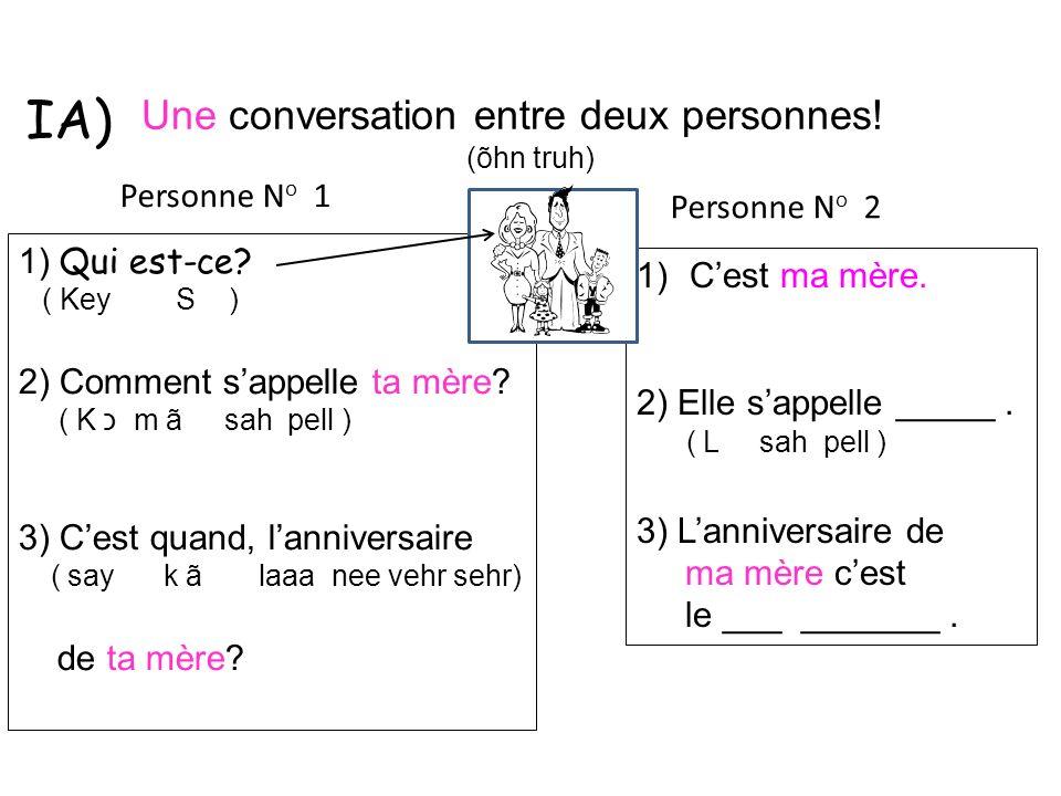 Pratiquez les orales avec un partinaire.Orale N o 1 : lalphabet français, etc.