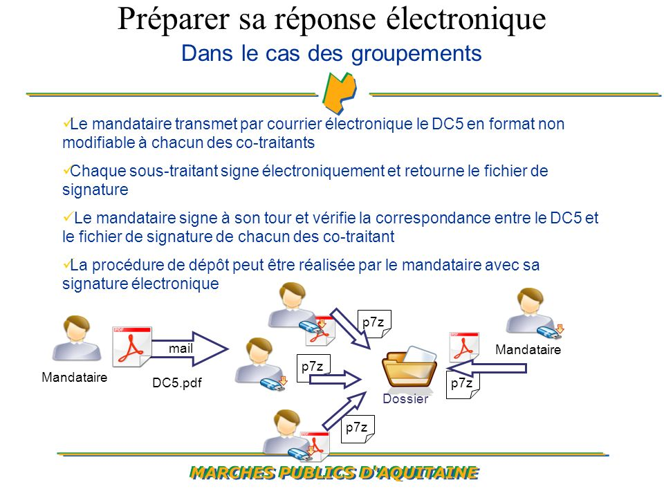 p7z Préparer sa réponse électronique Dans le cas des groupements Le mandataire transmet par courrier électronique le DC5 en format non modifiable à ch