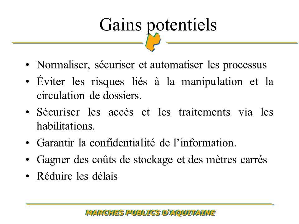 Gains potentiels Normaliser, sécuriser et automatiser les processus Éviter les risques liés à la manipulation et la circulation de dossiers.