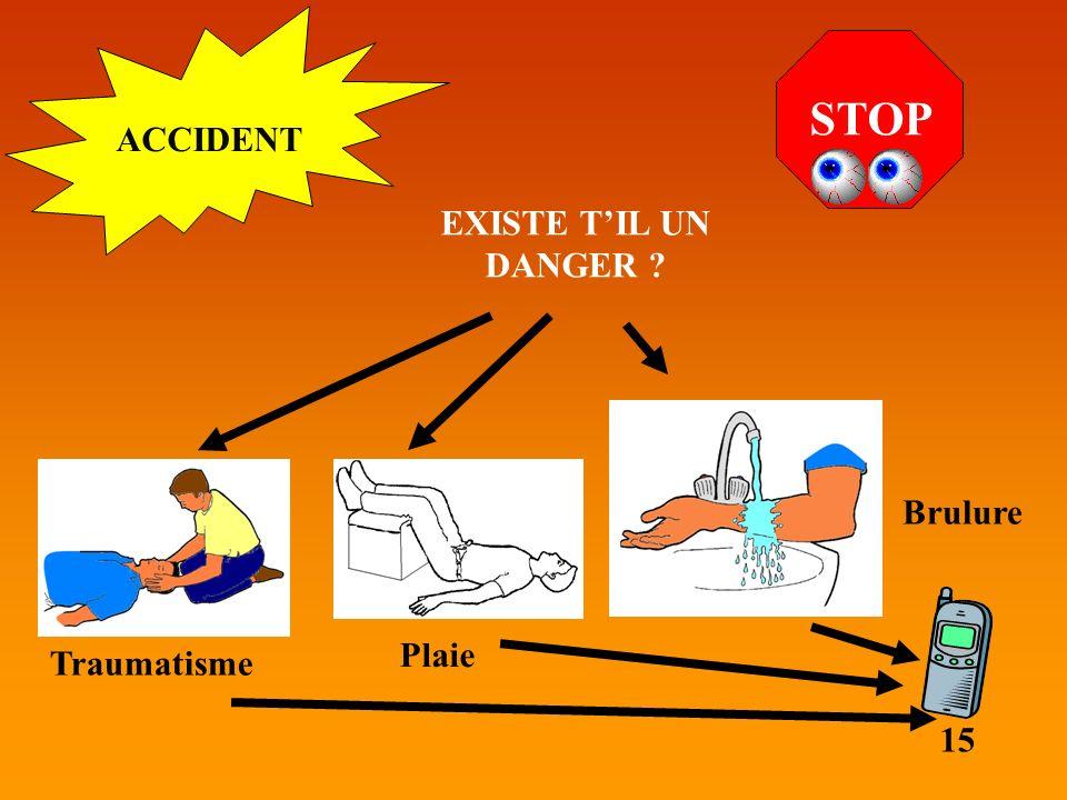 ACCIDENT STOP EXISTE TIL UN DANGER ? Brulure Plaie 15 Traumatisme