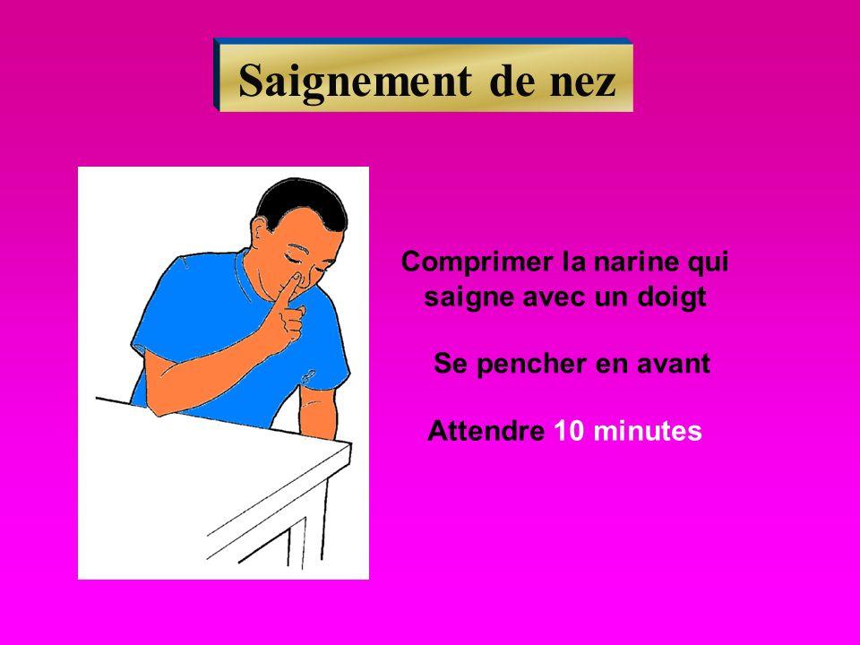 Saignement de nez Comprimer la narine qui saigne avec un doigt Se pencher en avant Attendre 10 minutes