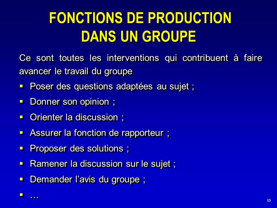 13 FONCTIONS DE PRODUCTION DANS UN GROUPE Ce sont toutes les interventions qui contribuent à faire avancer le travail du groupe Poser des questions ad