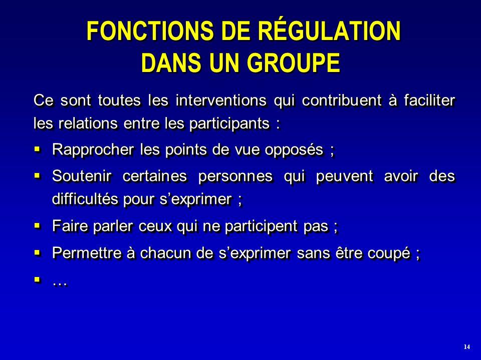 14 FONCTIONS DE RÉGULATION DANS UN GROUPE Ce sont toutes les interventions qui contribuent à faciliter les relations entre les participants : Rapproch