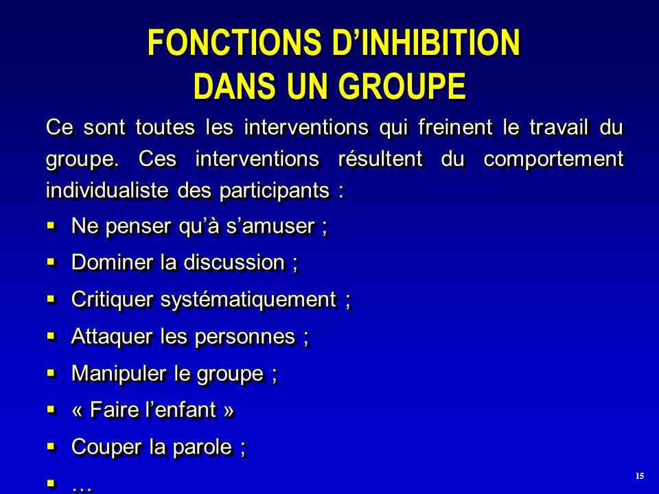 15 FONCTIONS DINHIBITION DANS UN GROUPE Ce sont toutes les interventions qui freinent le travail du groupe. Ces interventions résultent du comportemen