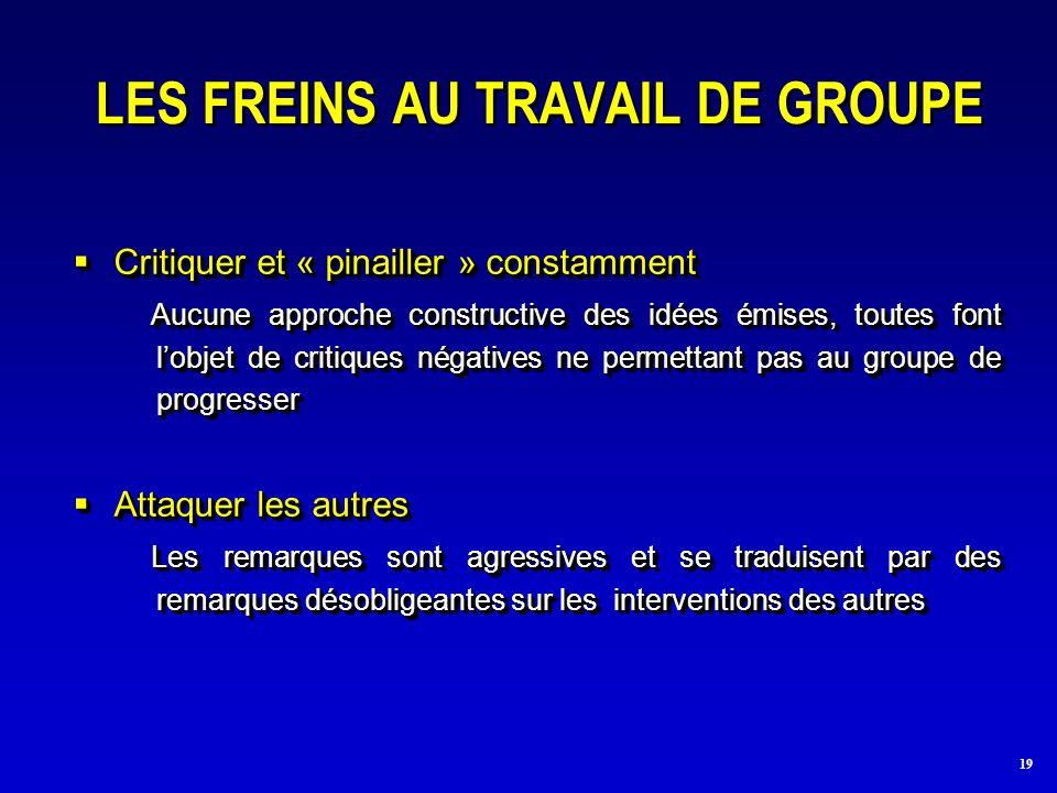 19 LES FREINS AU TRAVAIL DE GROUPE Critiquer et « pinailler » constamment Critiquer et « pinailler » constamment Aucune approche constructive des idée