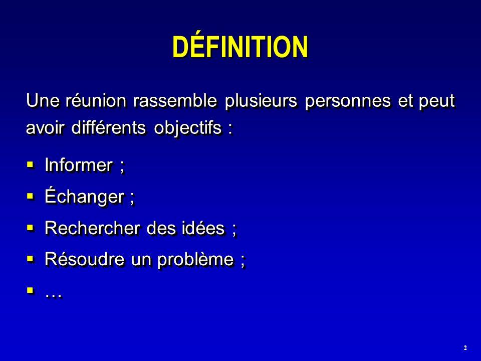 2 DÉFINITION Une réunion rassemble plusieurs personnes et peut avoir différents objectifs : Informer ; Informer ; Échanger ; Échanger ; Rechercher des idées ; Rechercher des idées ; Résoudre un problème ; Résoudre un problème ; … Informer ; Informer ; Échanger ; Échanger ; Rechercher des idées ; Rechercher des idées ; Résoudre un problème ; Résoudre un problème ; …