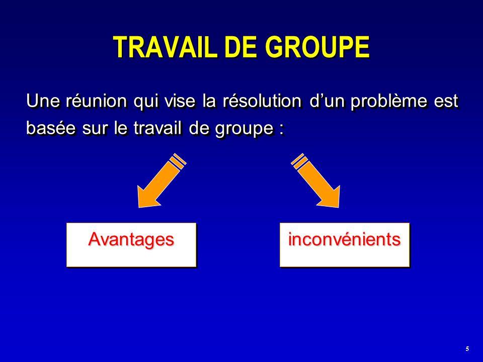 5 TRAVAIL DE GROUPE Une réunion qui vise la résolution dun problème est basée sur le travail de groupe : AvantagesAvantagesinconvénientsinconvénients