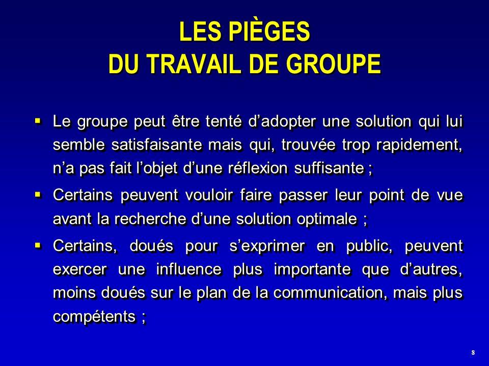 8 LES PIÈGES DU TRAVAIL DE GROUPE Le groupe peut être tenté dadopter une solution qui lui semble satisfaisante mais qui, trouvée trop rapidement, na p