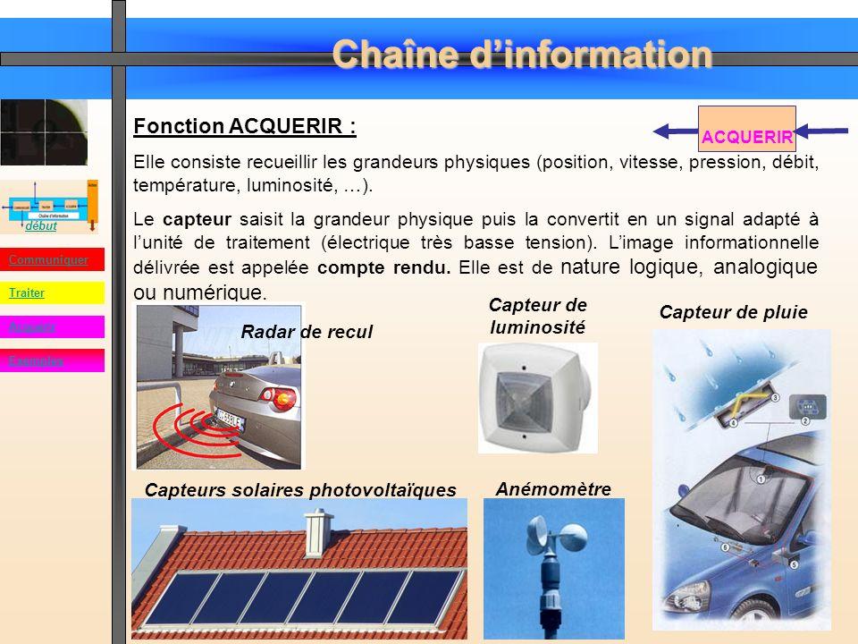 Chaîne dinformation début Communiquer Acquérir Traiter Exemples Exemples darchitecture de programme :