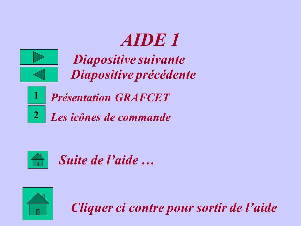 AIDE 1 Diapositive suivante Diapositive précédente Cliquer ci contre pour sortir de laide 1 Présentation GRAFCET 2 Les icônes de commande Suite de lai
