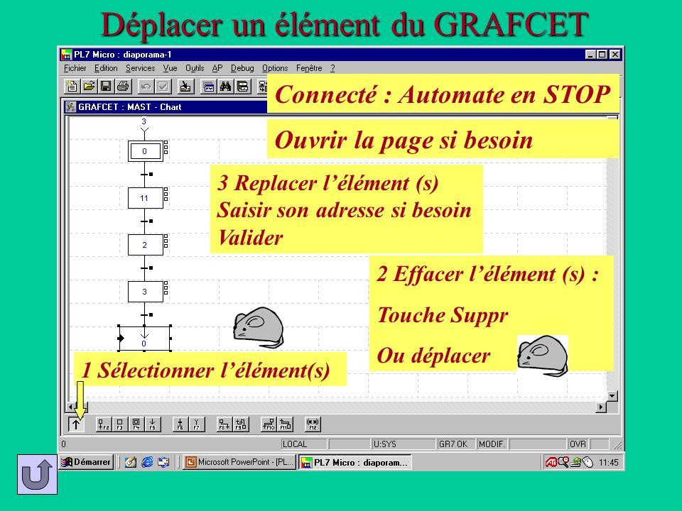 Déplacer un élément du GRAFCET 1 Sélectionner lélément(s) 2 Effacer lélément (s) : Touche Suppr Ou déplacer 3 Replacer lélément (s) Saisir son adresse